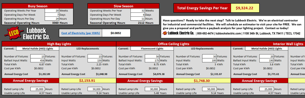 Download our LED Electric Bill Savings Calculator to see the savings for yourself!