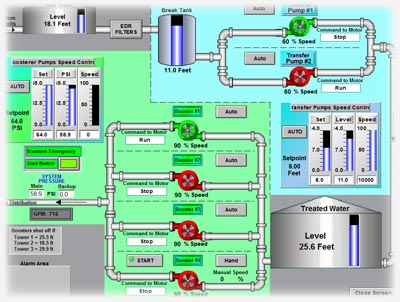 SCADA Water System Booster Screen